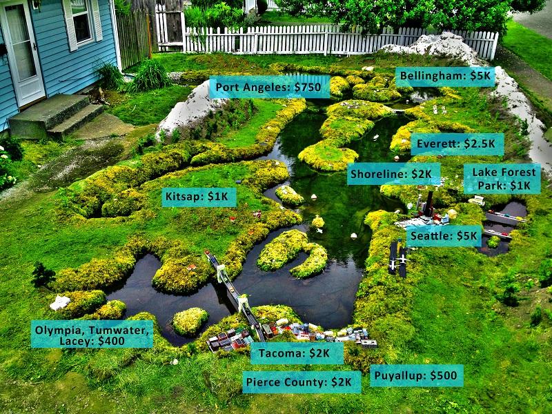 What Is A Rain Gardenpin By Gail Bernard On Garden Ideas