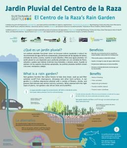 El Centro de la Raza Rain Garden Sign