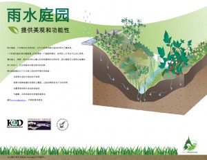Rain Garden Sign in Chinese